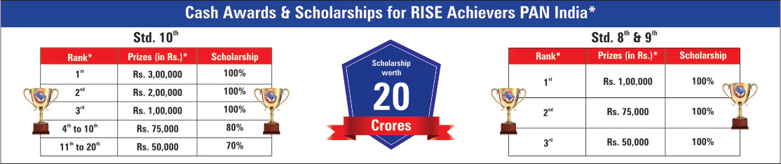 RISE 2018-19 by Rao IIT Academy
