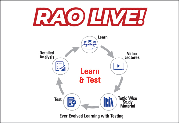 Rao IIT Academy - RAO Educonnect Distance/E-learning