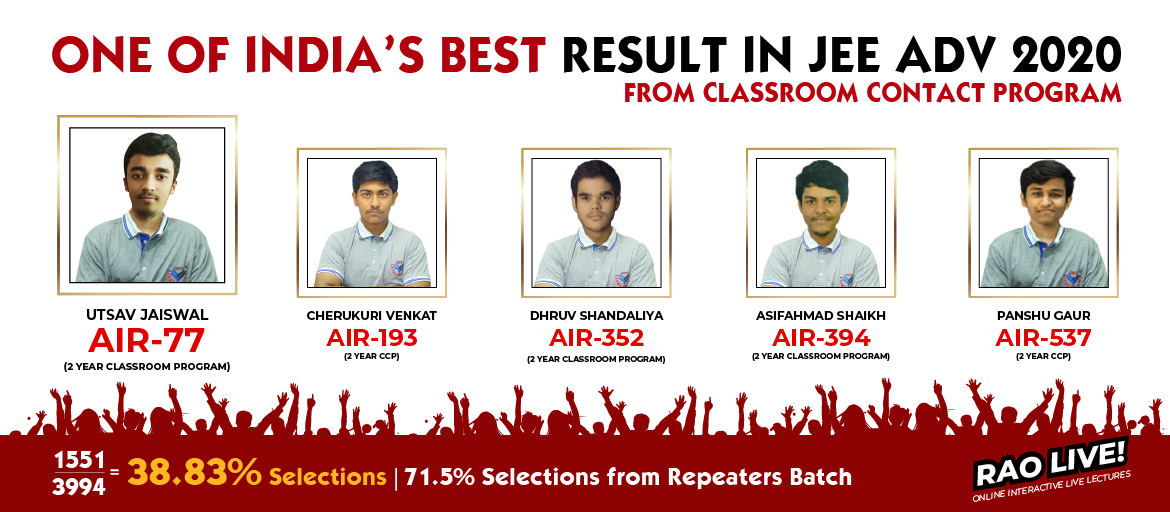Jee Advanced 2020 Toppers