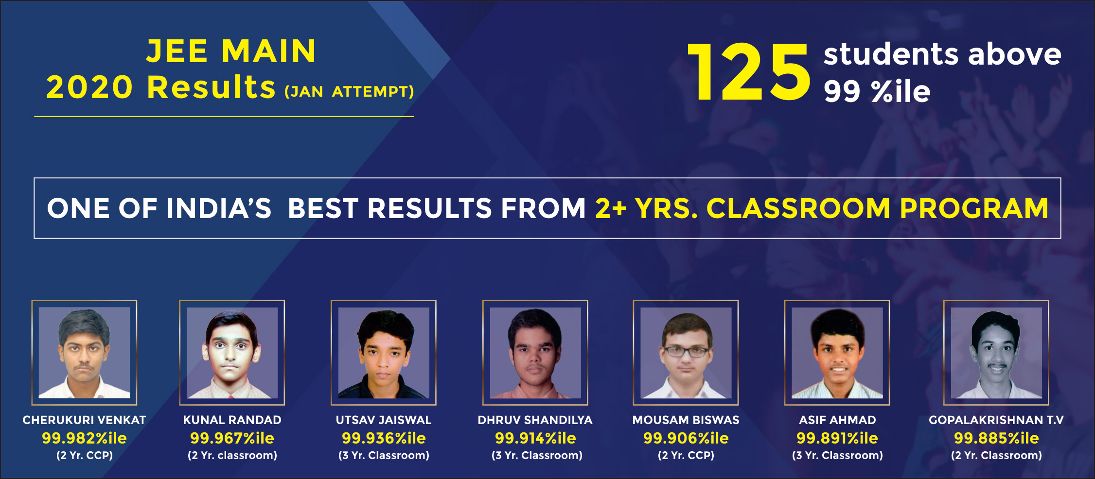 Best JEE Main 2020 Result Jan Attempt
